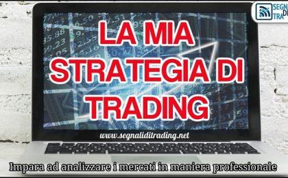 strategia di trading