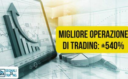 Migliore operazione di Trading