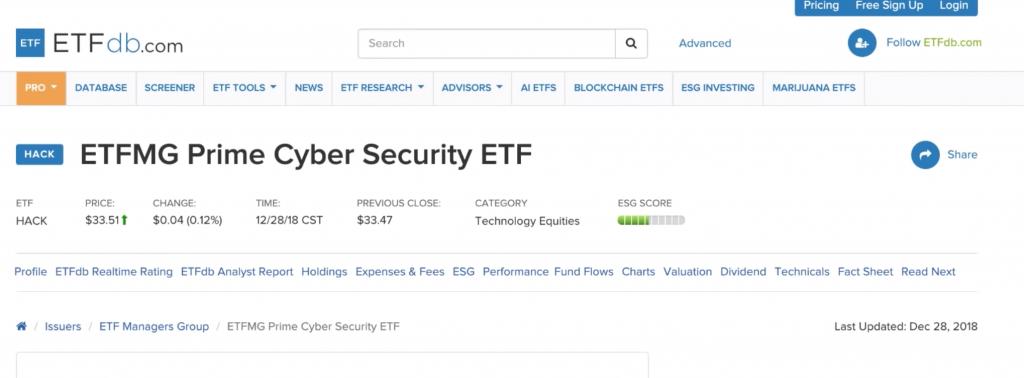 etfmg prime cyber security