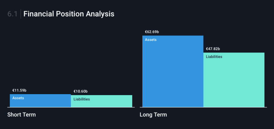 posizione finanziaria Atlantia