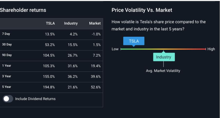 volatilità del titolo