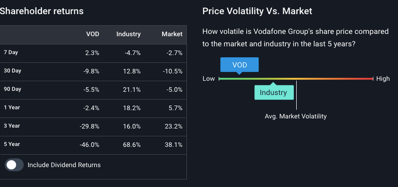 price to equity