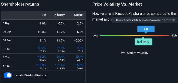 analisi facebook 2020