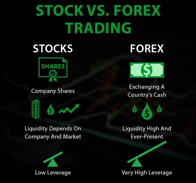 strategia trading nuova