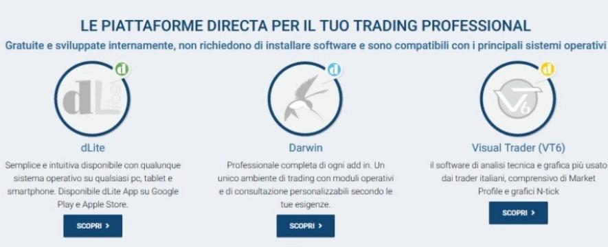 broker azioni italiane