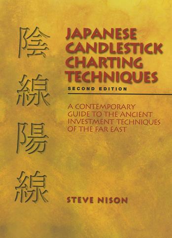 migliori libri candele giapponesi