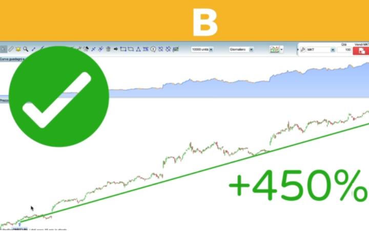 esempi analisi di trading