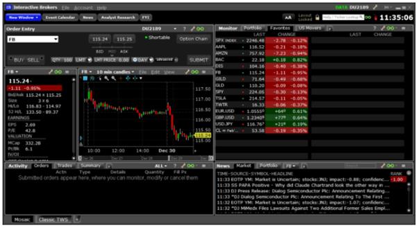 piattaforma di trading